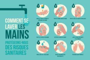 Panneau d'affichage de consignes sanitaires : comment se laver les mains
